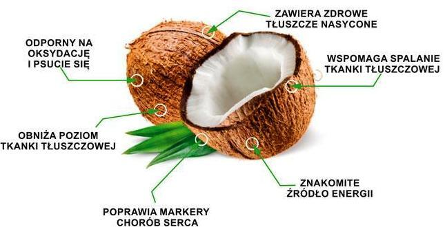 Olej-kokosowy1.jpg
